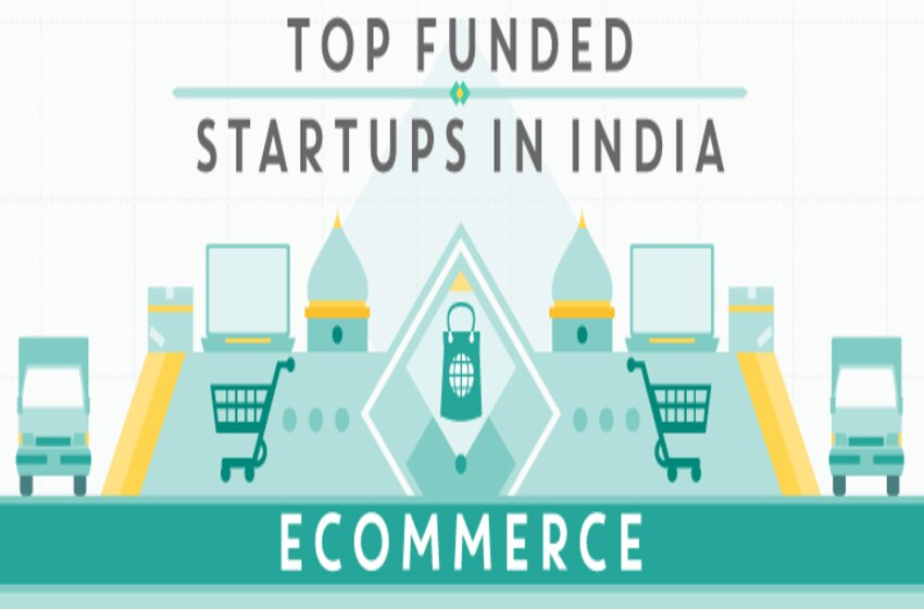 Top 5 Indian E-Commerce Startups Important For This Year